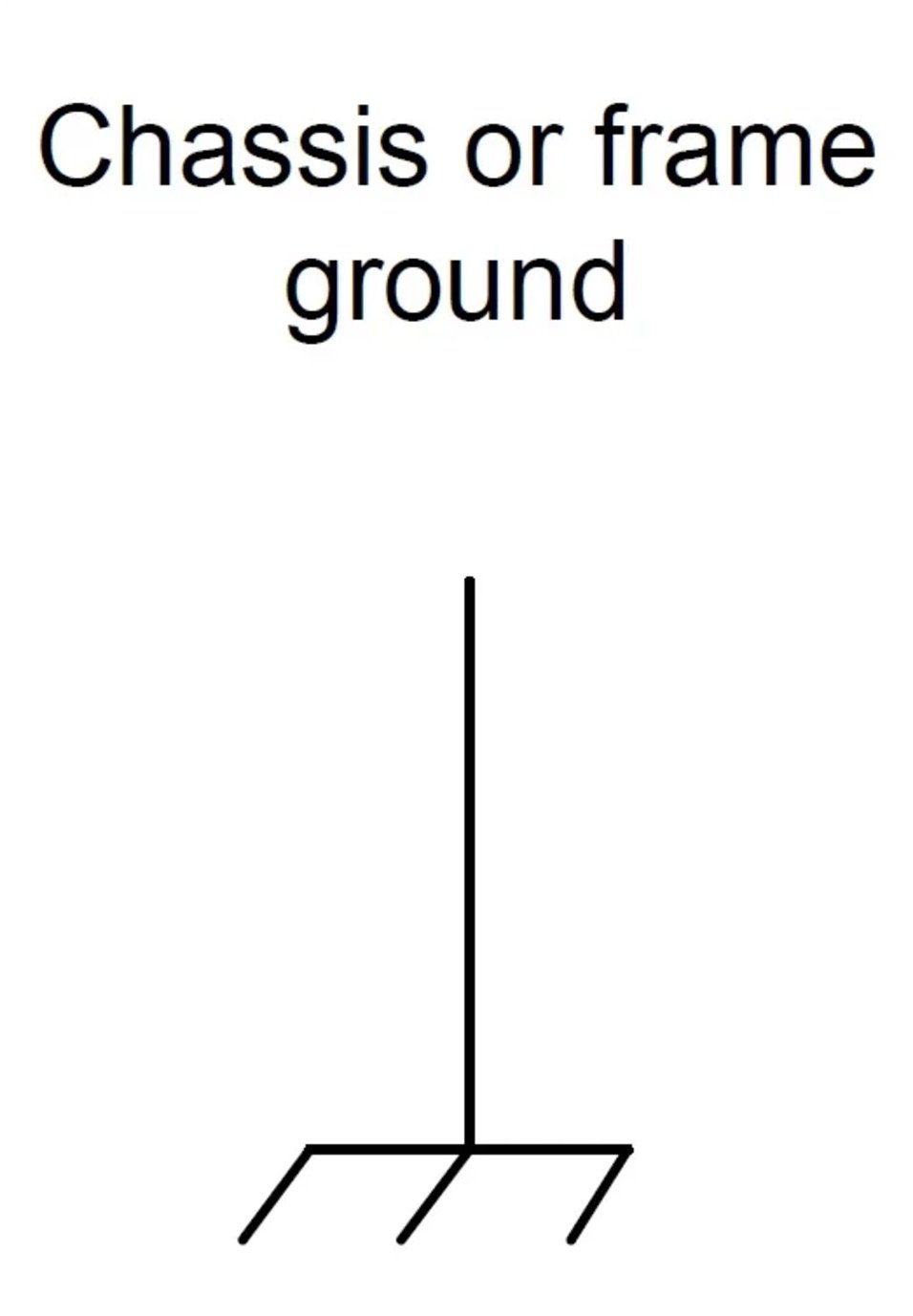 An introduction to ground earth ground common ground analog figure 11 safety or protective ground ieee std 315 1975 section 3912 and iec 60417 5019 biocorpaavc