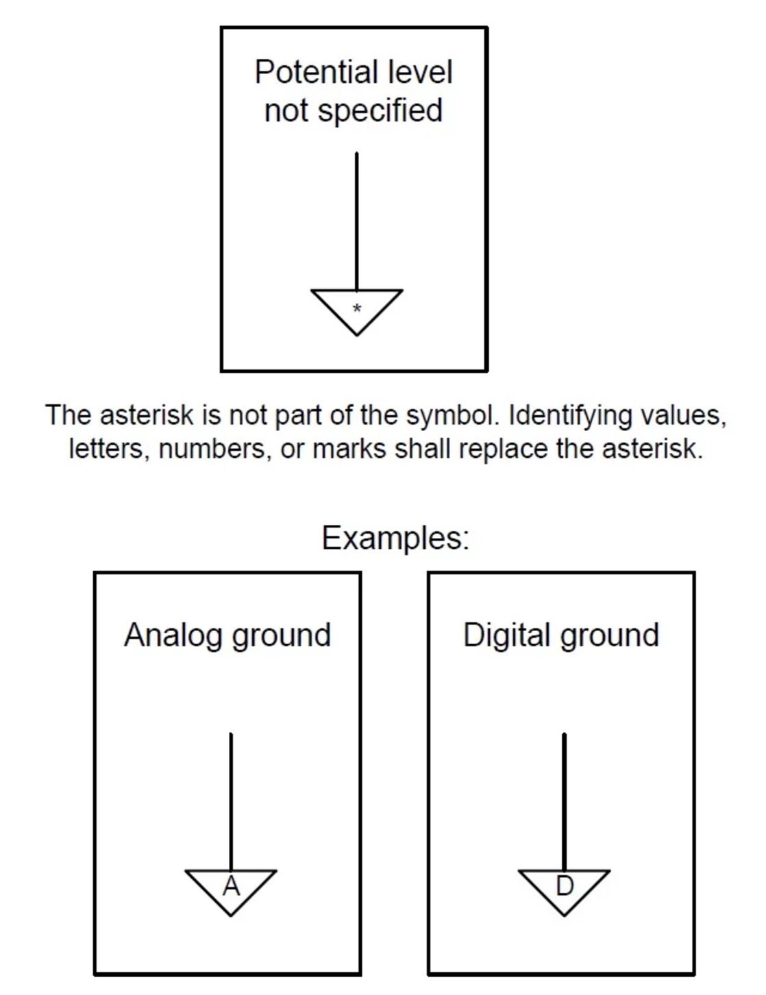 An Introduction to Ground: Earth Ground, Common Ground