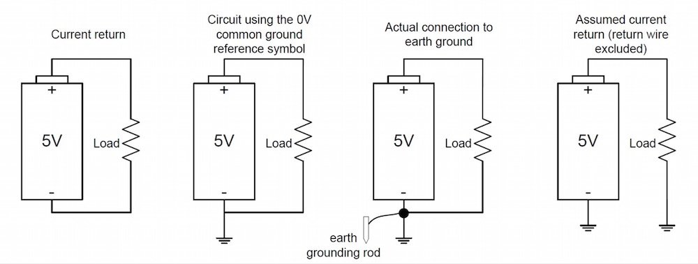 An Introduction To Ground Earth Mon Analog Rhallaboutcircuits: Ground Wiring Diagram At Gmaili.net