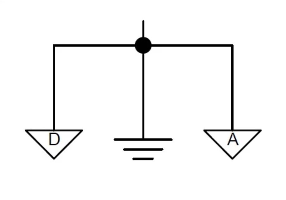 figure 7 depicts a single grounding point connection for both analog and  digital grounds