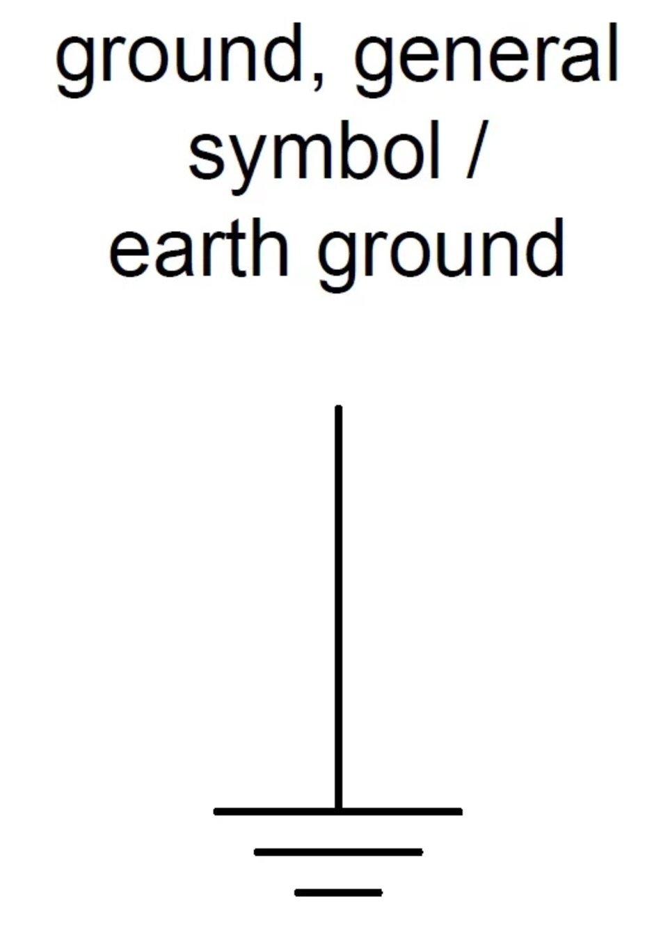 Earth Ground, Electrical Symbol | Earth symbols ... |Earth Ground Symbol