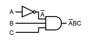 The original circuit is reduced to a three-input AND gate with the A input inverted.