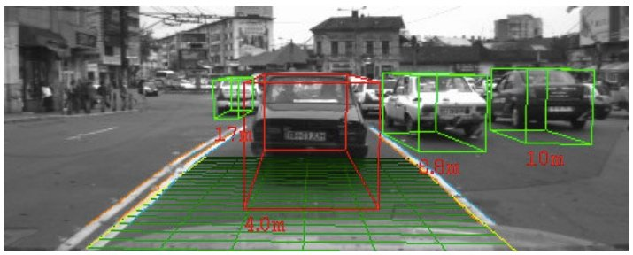 Demonstration of object tracking, lane detection, and distance measurements using an ADAS