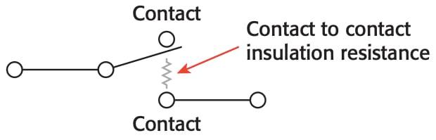 Representação da resistência de isolamento de um relé de comutação no estado aberto.