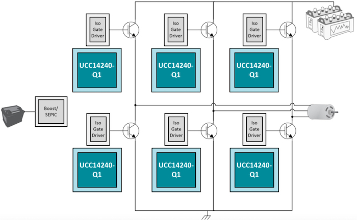 Diagram of a distributed power architecture