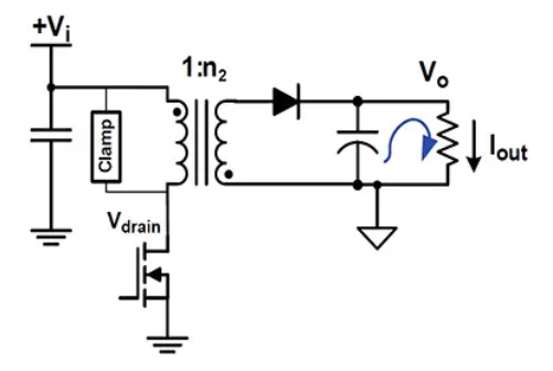Diagram of a flyback converter using one MOSFET switch and a flyback transformer
