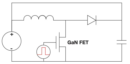 Diagram of a test vehicle for an inductive switching application test.
