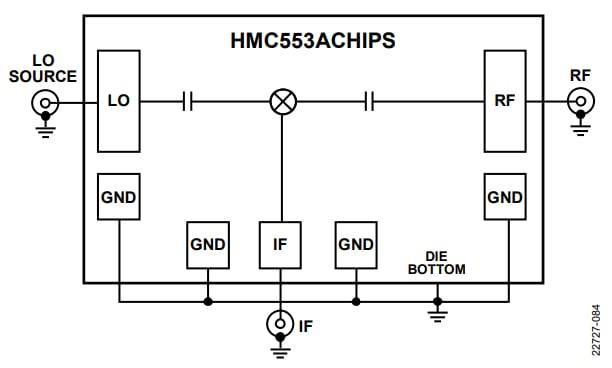 Diagram of the HMC553ACHIPS