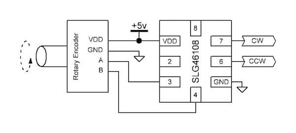 Rotary encoder block diagram