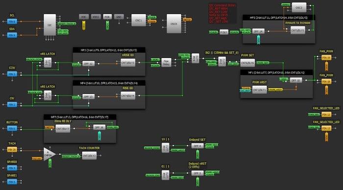 GreenPAK SLG46826 Fan Controller Design