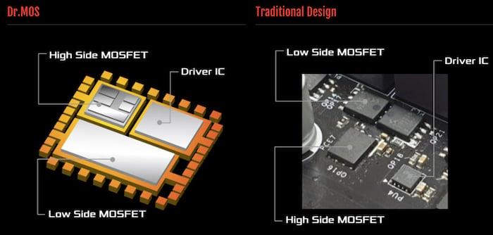 DrMOS offers a reduced PCB footprint