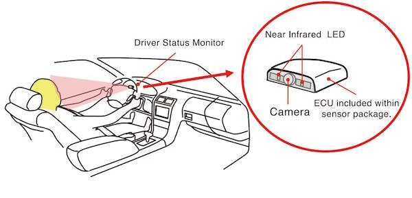 The Technology Behind Active Safety Systems in Cars