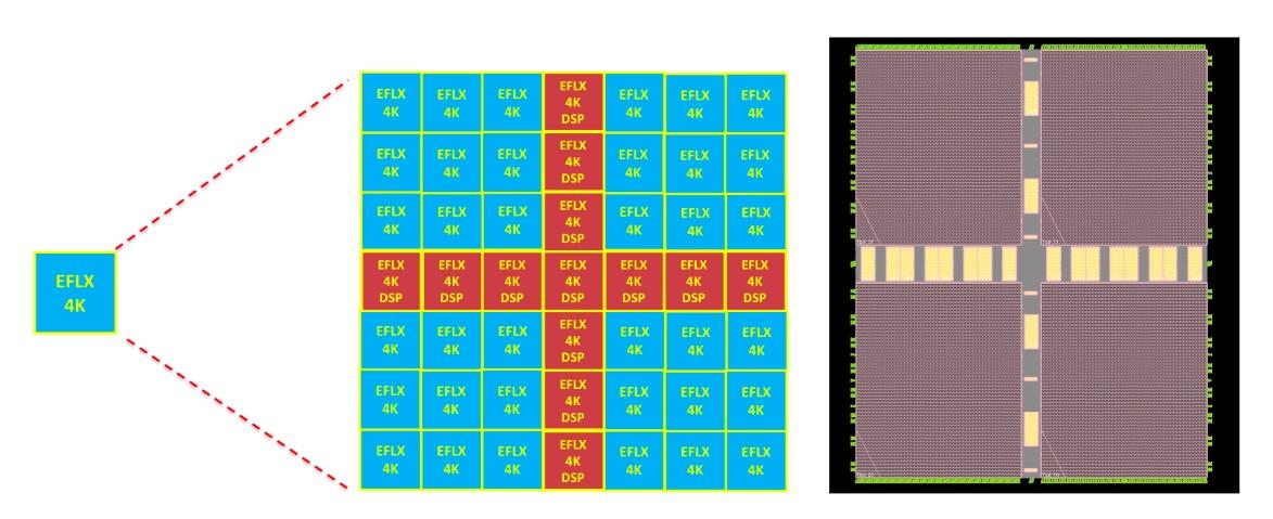 EFLX 4k tiles