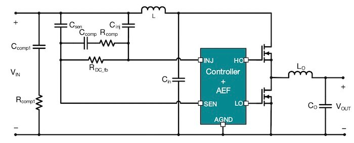 A buck converter utilizing active EMI filter with sense and inject capacitors, along with components for compensation.