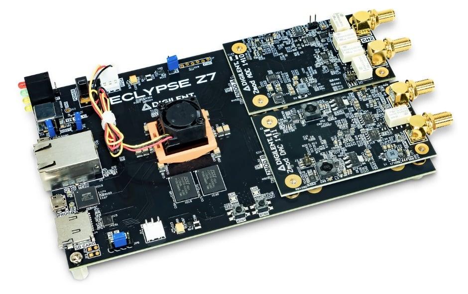 Eclypse Z7 features ZMOD ports