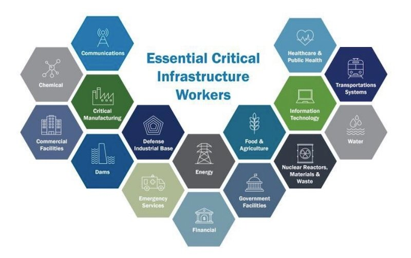 The industries that most require critical infrastructure workers