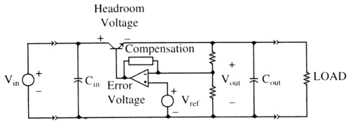Example linear regulator circuit diagram