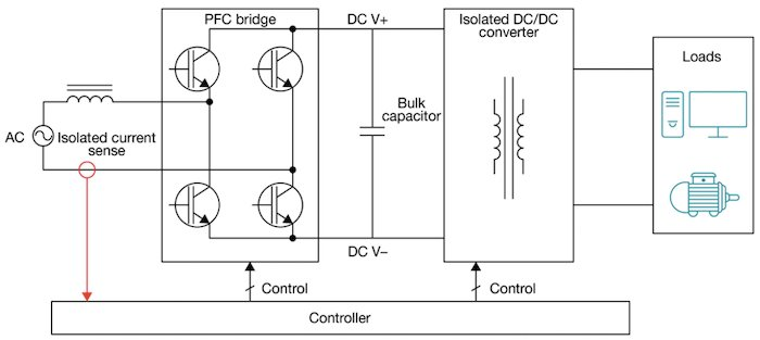 Example of a current sensor being used to control external circuitry.