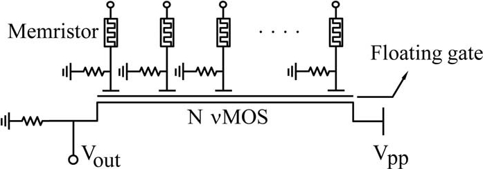 Example of a memristive linear multilevel synaptic device