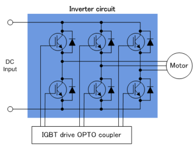 Example of an IGBT inverter circuit