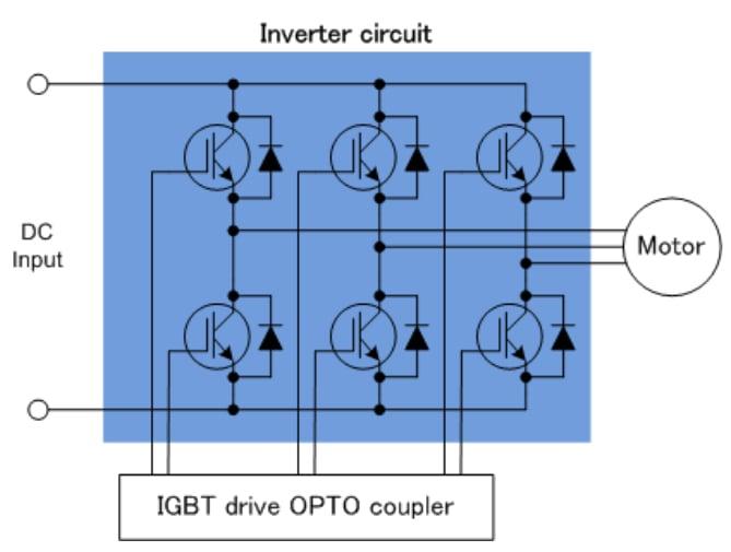 Exemplo de um circuito inversor IGBT