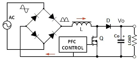 Example of an active boost PFC rectifier circuit.
