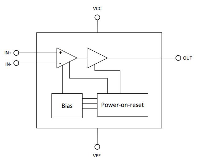 Comparator Ics Single 1.6V Push// Pull Comp