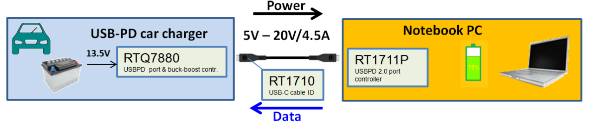 Guide to USB-C Pinout and Features - Technical ArticlesAll About Circuits