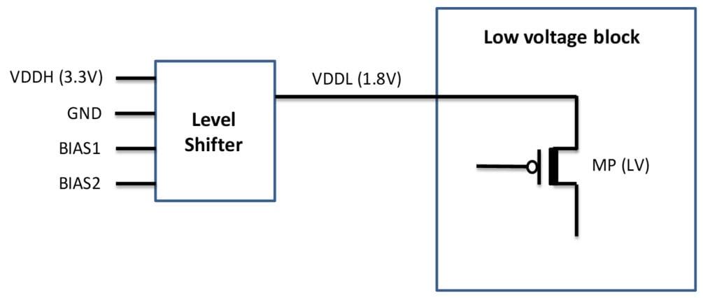 high voltage level shifter