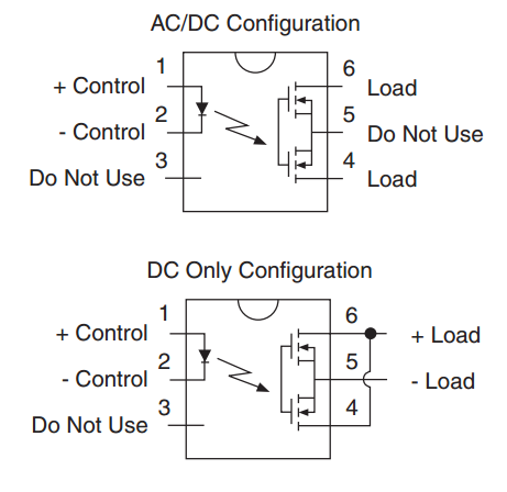 the basics of ssrs (solid state relays) the switching device SSR Relay Control ac dc and dc only configuration of a mos based ssr image courtesy of ixys (pdf)