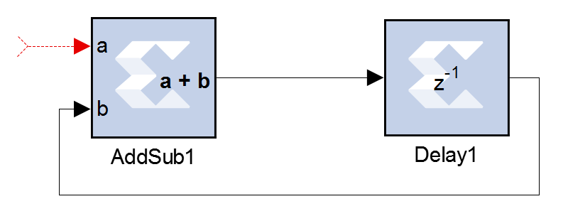 Use the Xilinx System Generator to Implement a Simple DDS