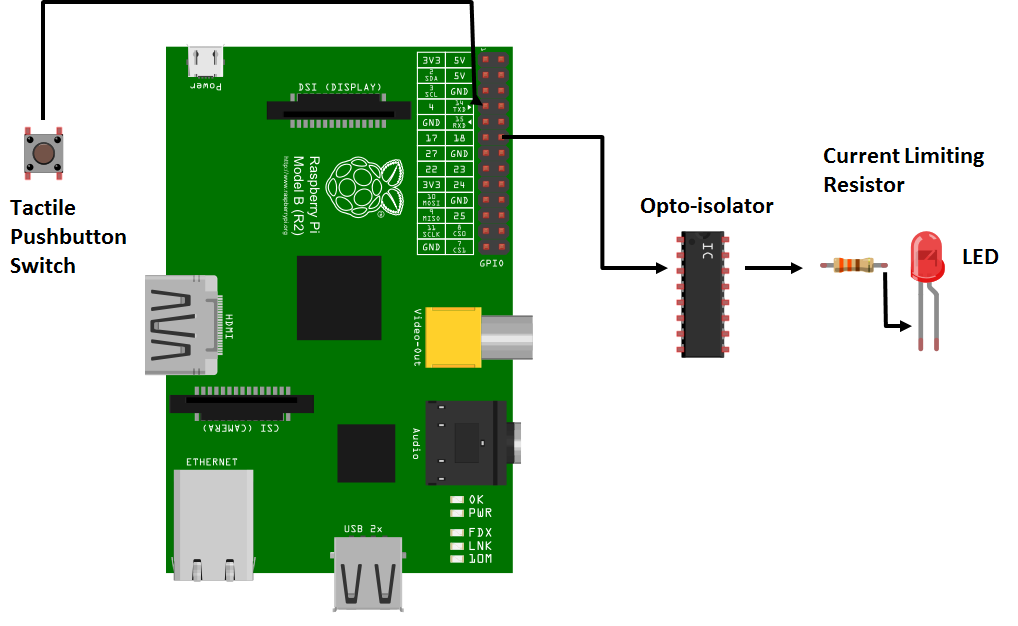 Build Raspberry Pi Controllers  Led Flasher
