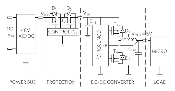 Typical Electronic System and Protection