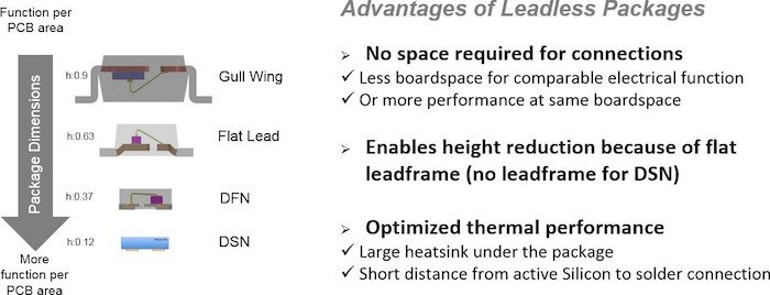 The advantages of leadless packages.
