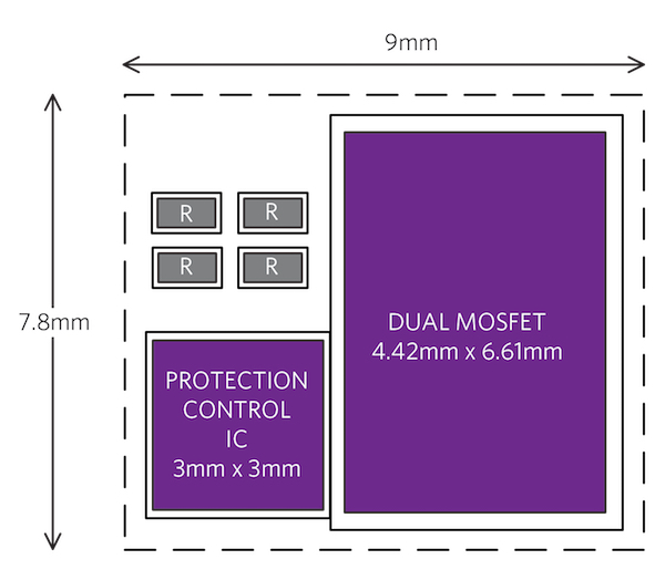 Traditional discrete protections (70mm2)