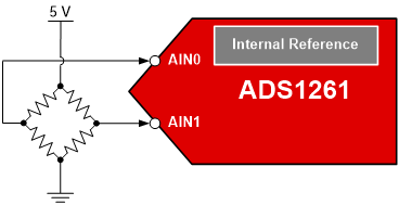 Measuring a resistive bridge using the ADS1261's internal reference