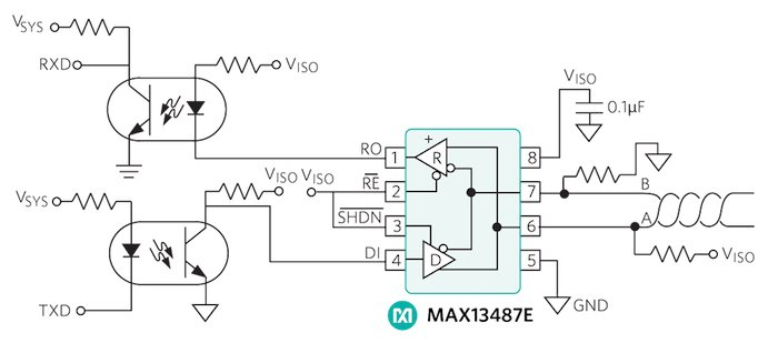 A half-duplex MAX13487E, RS-485 transceiver with an internal AutoDirection stage machine reduces the isolation channel count from three or four to two.