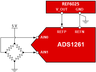Measuring a resistive bridge using the ADS1261 and an external reference (REF6025)