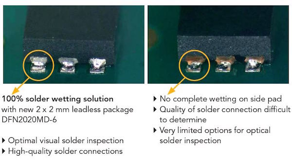 AOI example comparison of a DFN2020-6 package with SWF versus bare copper side flanks after soldering.