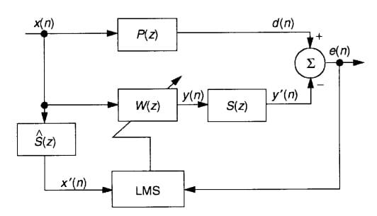 Filtered-X LMS algorithm