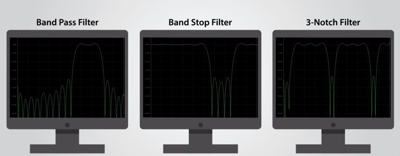 KU1500 FIR filter response examples