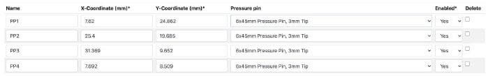 configured pressure pins