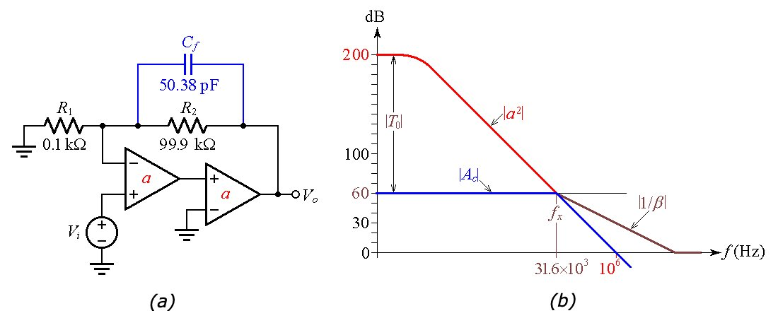 Frequency compensation of a composite amplifier