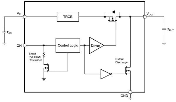 Functional block diagram of the AP22916