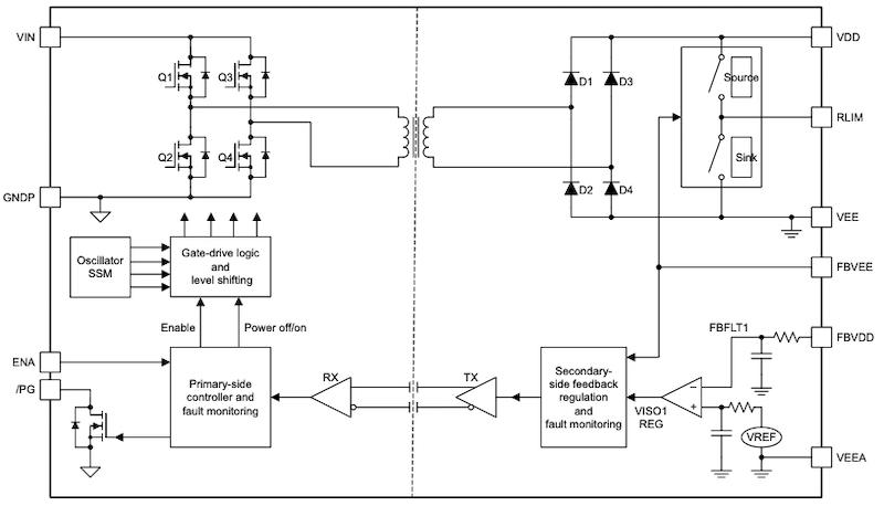 Functional block diagram of the UCC14240-QI