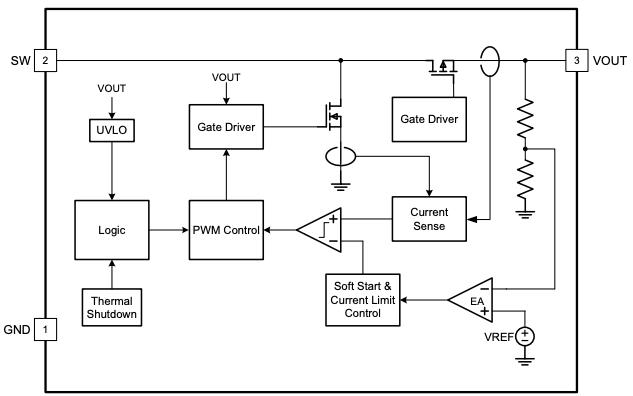 Functional diagram ofTPS546D24A