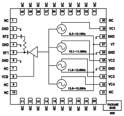 Functional diagram of the HMC8074