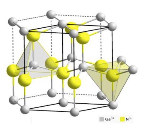 Gallium Nitride.