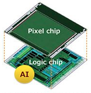 General structure of Sony's intelligent image sensor