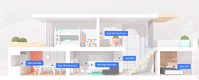 Google Nest products.